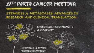 27th Porto Cancer Meeting @ Instituto de Investigação e Inovação em Saúde da Universidade do Porto